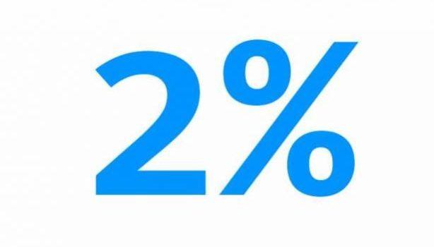 USR susține menținerea mecanismului 2%