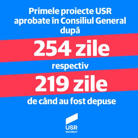 Primele două proiecte USR, aprobate în Consiliul General