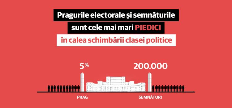 USR inițiază o reformă electorală