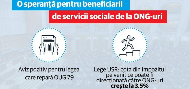 USR: Ministrul Finanțelor nu trebuie să se joace cu cota 2% pentru ONG-uri