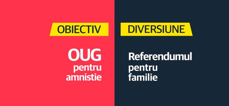 Dragnea folosește referendumul ca o diversiune pentru noua OUG 13