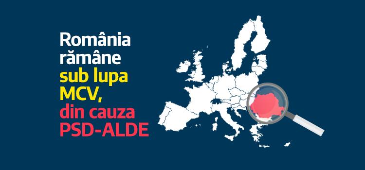 PSD-ALDE scot România din UE. Dan Barna: Moțiunea de cenzură este obligatorie în acest moment